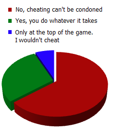 """Is football a game to """"win at all costs""""?"""